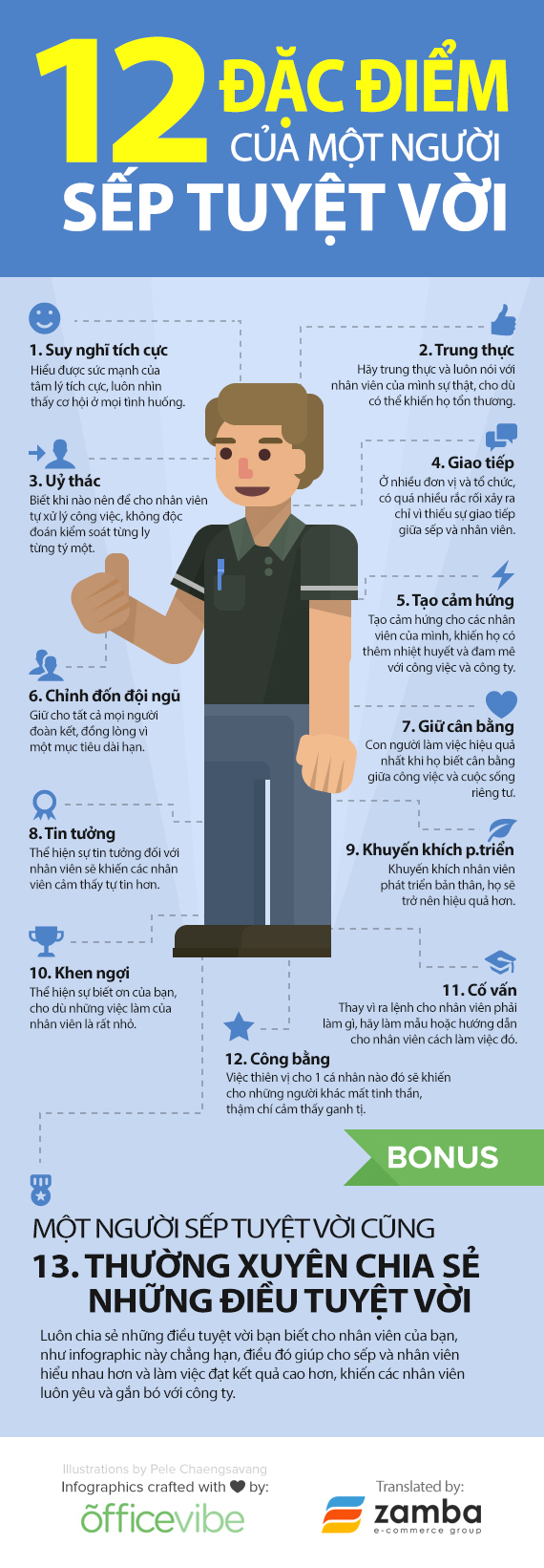 infographic-great-boss
